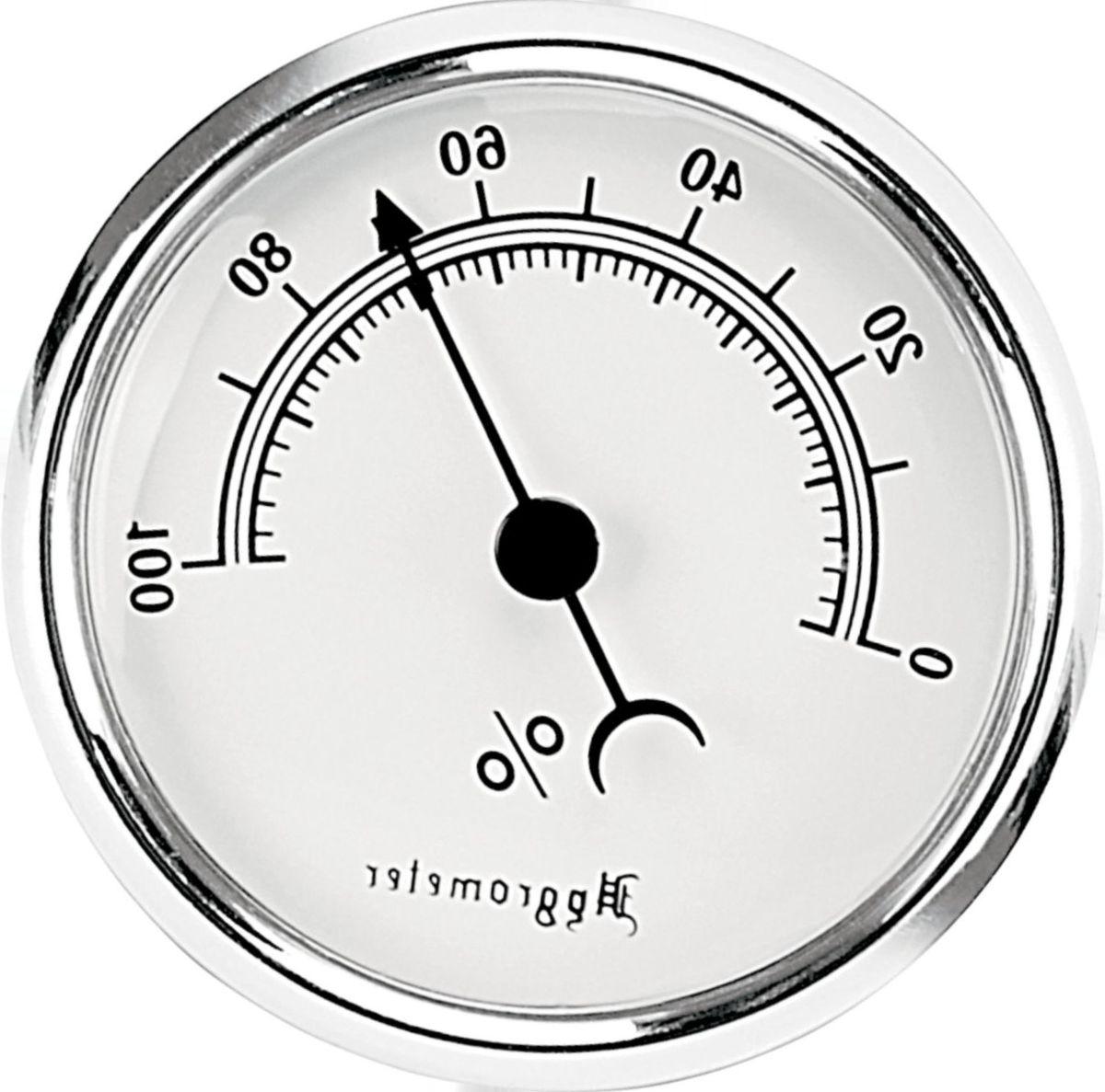 Lockdown™ Hygrometer