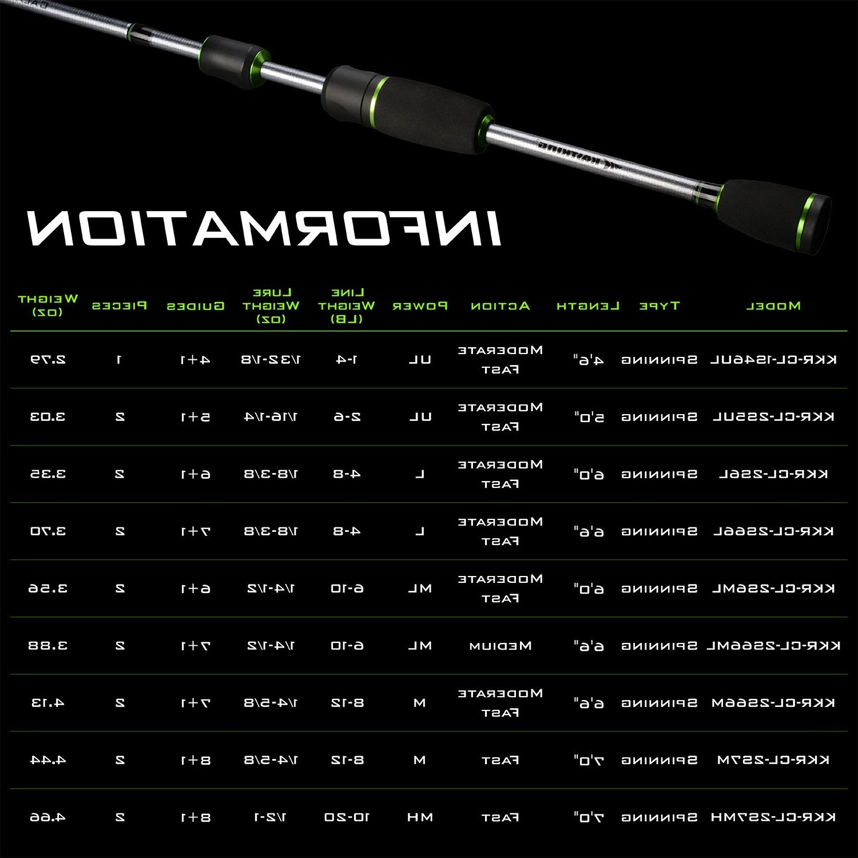 KastKing Calamus Ultra-Light Weight Spinning Fishing Rods